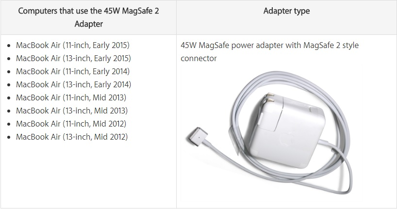 apple 45w magsafe 2 power adapter for macbook air. 423. description. 45w magsafe power adapter with 2 style connector apple 45w magsafe for macbook air a